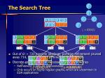 the search tree29