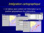 int gration cartographique