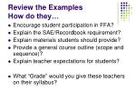 review the examples how do they