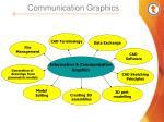 communication graphics