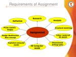 requirements of assignment