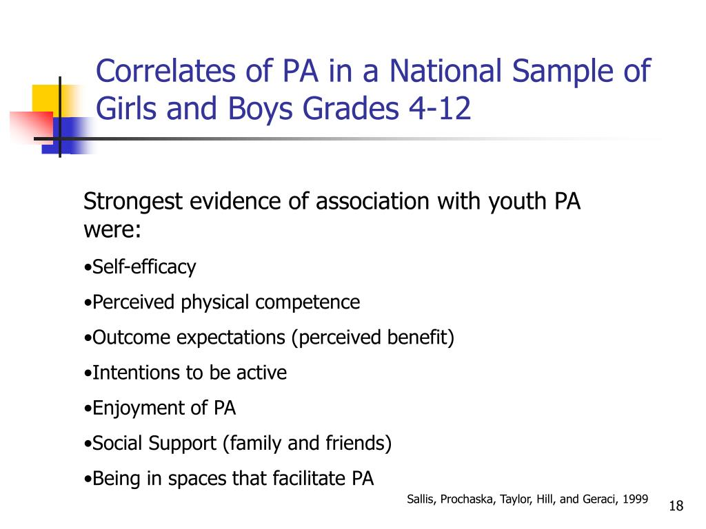 Correlates of PA in a National Sample of Girls and Boys Grades 4-12