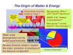 the origin of matter energy