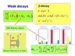 weak decays