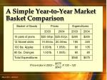 a simple year to year market basket comparison