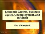 economic growth business cycles unemployment and inflation77