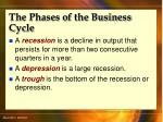 the phases of the business cycle17