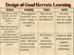 design of good hevruta learning