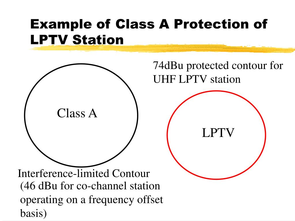 Example of Class A Protection of LPTV Station