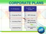 corporate plans