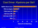 cost driver klystrons per gev