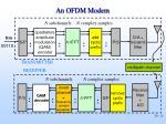 an ofdm modem