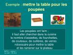 exemple mettre la table pour les poup es
