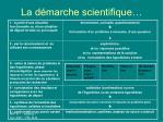 la d marche scientifique