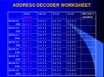 address decoder worksheet