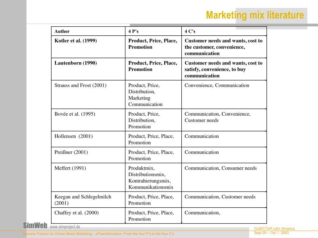 Marketing mix literature