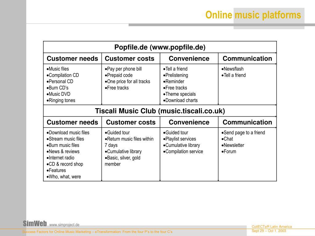 Online music platforms
