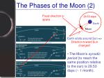 the phases of the moon 2