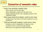 evaluation of semantic rules
