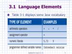 3 1 language elements5