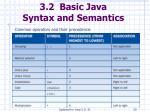 3 2 basic java syntax and semantics20