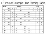 lr parser example the parsing table