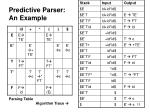 predictive parser an example