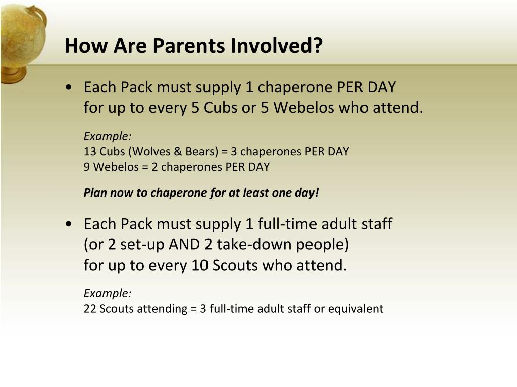 How Are Parents Involved?