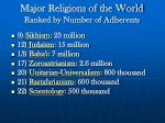 major religions of the world ranked by number of adherents6