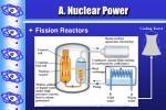 a nuclear power