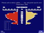 primary and secondary syphilis age and gender specific rates united states 2000