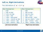 left vs right derivations