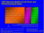crt improves quality of life score and nyha functional class