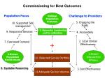 commissioning for best outcomes47