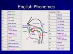 english phonemes52