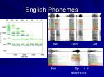 english phonemes53