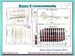 bessy ii measurements