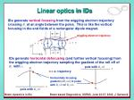linear optics in ids