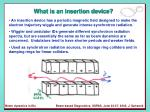 what is an insertion device