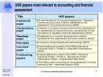 iais papers most relevant to accounting and financial assessment