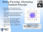strong focusing alternating gradient principle