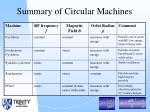 summary of circular machines