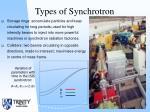 types of synchrotron