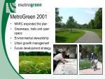 metrogreen 2001