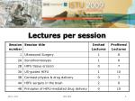 lectures per session