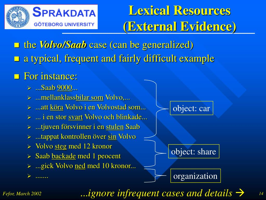 Lexical Resources (External Evidence)