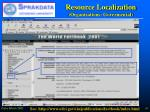 resource localization organizations govermental46