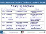changing emphasis