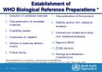 establishment of who biological reference preparations