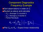 component diagnostics frequency example